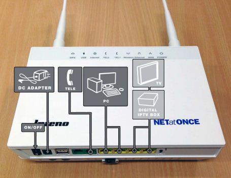 Routern med uttagen